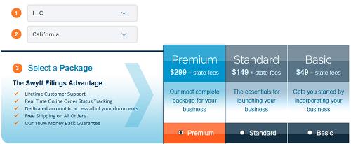 screenshot of SwyftFilings LLC formation packages